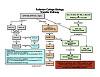 Biology Roadmap (Thumb)